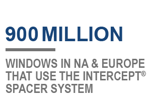 GED-by-the-numbers-windows-in-NA-Europe